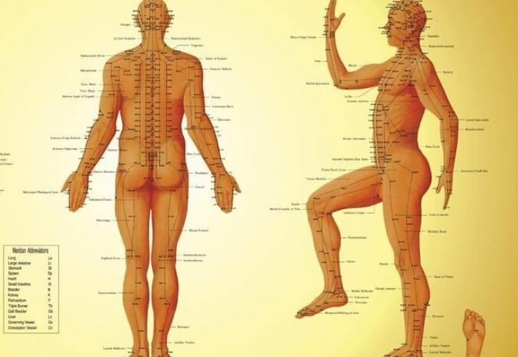 Китайские точки на теле человека в картинках и их названия