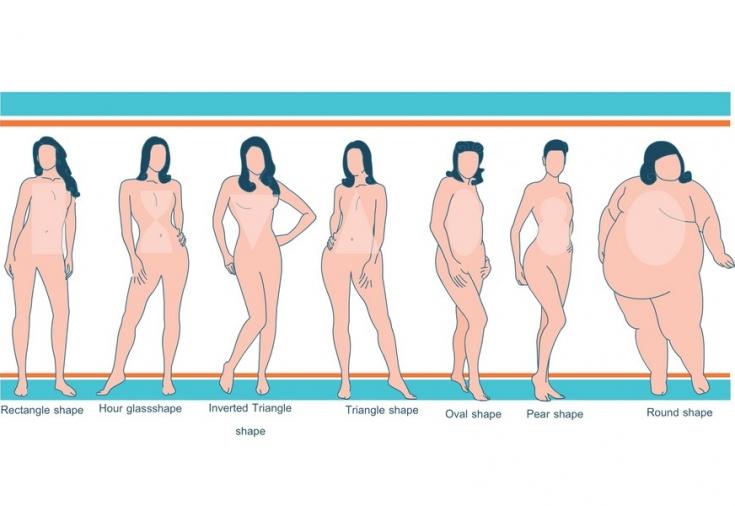 Диета по типу фигуры  каждой женщине свой метод похудения