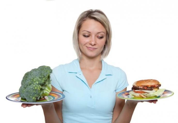 Основа и суть правильного питания, базовые продукты. Правильное.