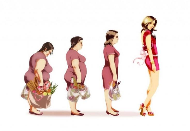 Диета по группе крови – лучшая диета для похудения | фитнес.