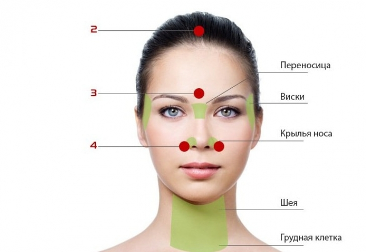 Где находятся точки от заложенности носа?