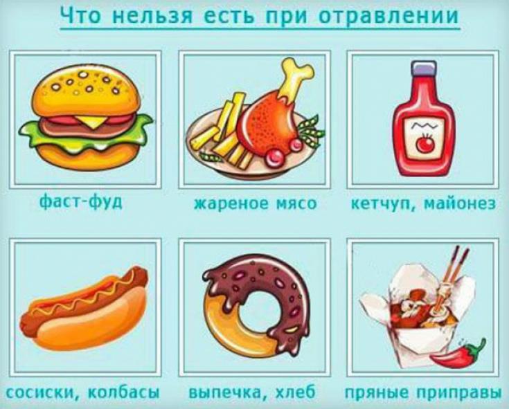 Отравление сколько дней соблюдать диету