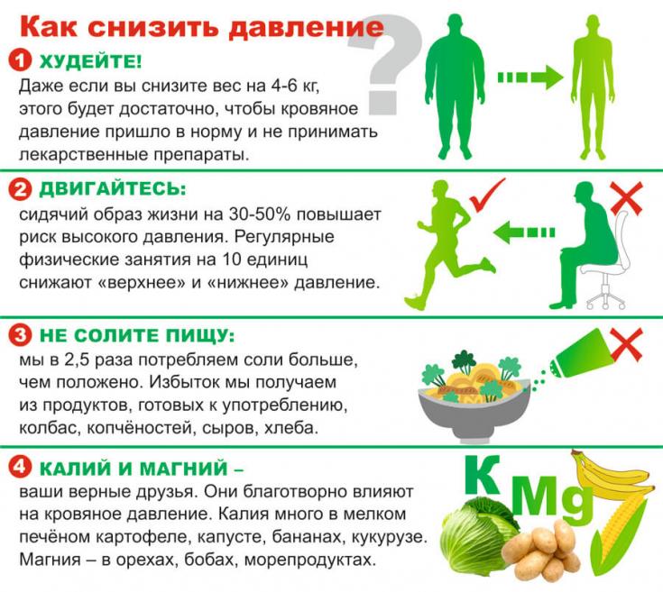 Снижается Вес Причины