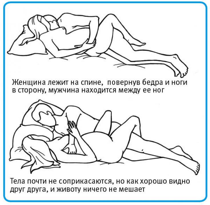 Занятие Сексом Во Время Беременности