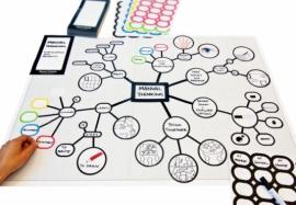 Что такое карта мыслей и чем она полезна
