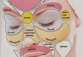 Как болезни внутренних органов отражаются на лице